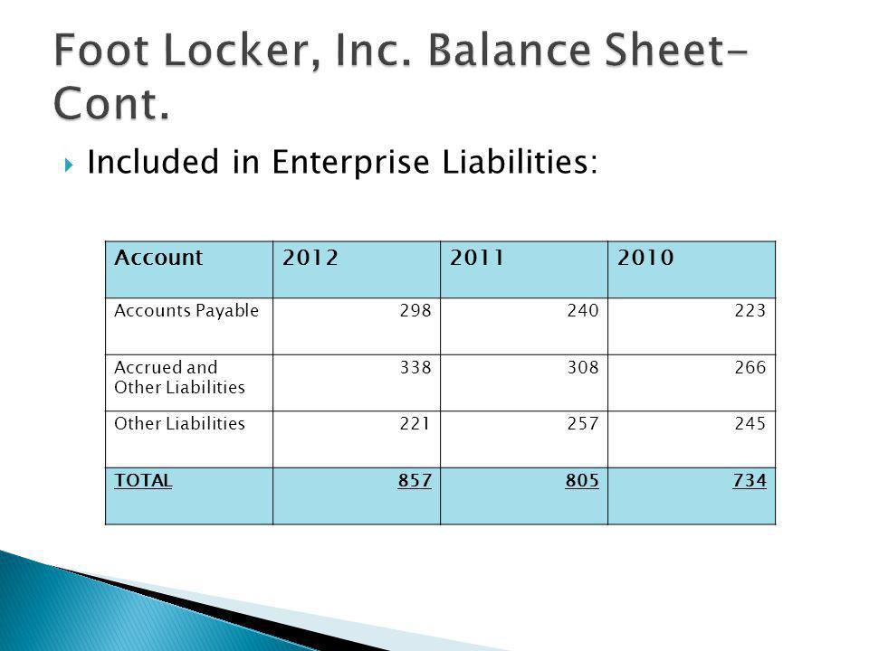  Included in Enterprise Liabilities: Account201220112010 Accounts Payable298240223 Accrued and Other Liabilities 338308266 Other Liabilities221257245 TOTAL857805734