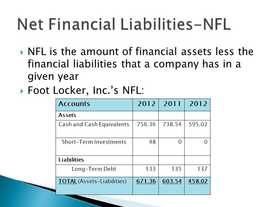  NFL is the amount of financial assets less the financial liabilities that a company has in a given year  Foot Locker, Inc.'s NFL: Accounts201220112012 Assets Cash and Cash Equivalents756.36738.54595.02 Short-Term Investments4800 Liabilities Long-Term Debt133135137 TOTAL (Assets-Liabilities)671.36603.54458.02