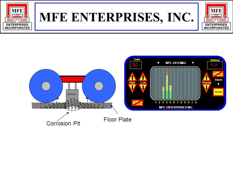 Floor Plate Corrosion Pit N S Sensor 30 12.54 Display Battery Gain LowHigh ON OFF Reset MFE 2412 Mk2 MFE ENTERPRISES INC 1 2 3 4 5 6 7 8 9 0 1 2 ON Alarm Reset OFF ON MFE ENTERPRISES, INC.
