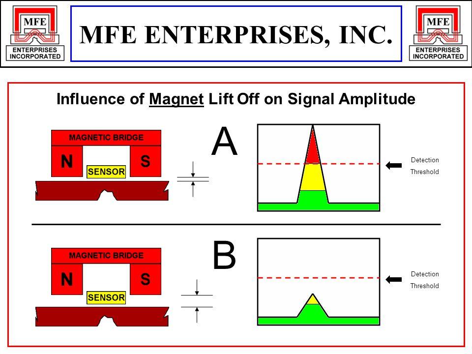 Influence of Magnet Lift Off on Signal Amplitude Detection Threshold Detection Threshold A B MFE ENTERPRISES, INC.