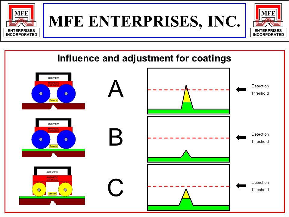 Influence and adjustment for coatings Detection Threshold Detection Threshold Detection Threshold A B C MFE ENTERPRISES, INC.