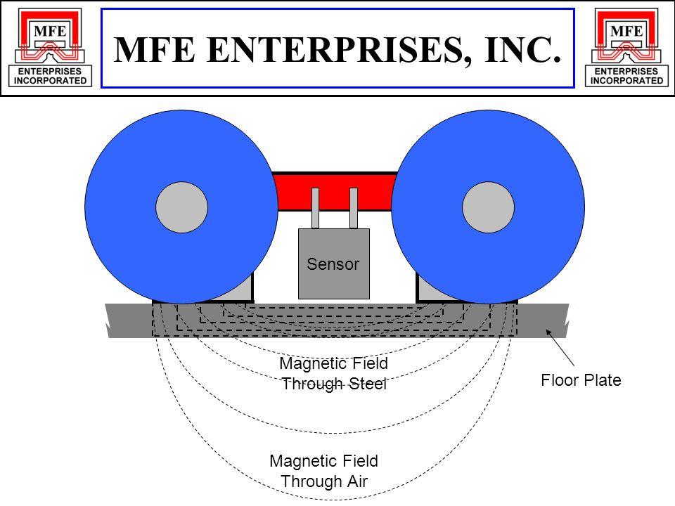 Magnetic Field Through Air N S Magnetic Field Through Steel Floor Plate Sensor MFE ENTERPRISES, INC.