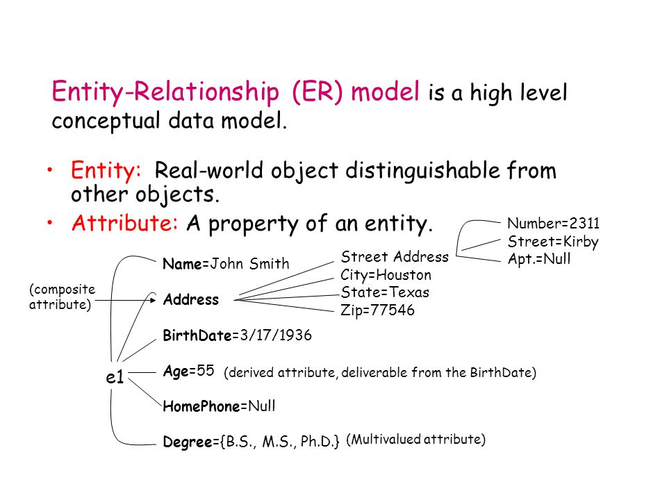 Entity: Real-world object distinguishable from other objects.