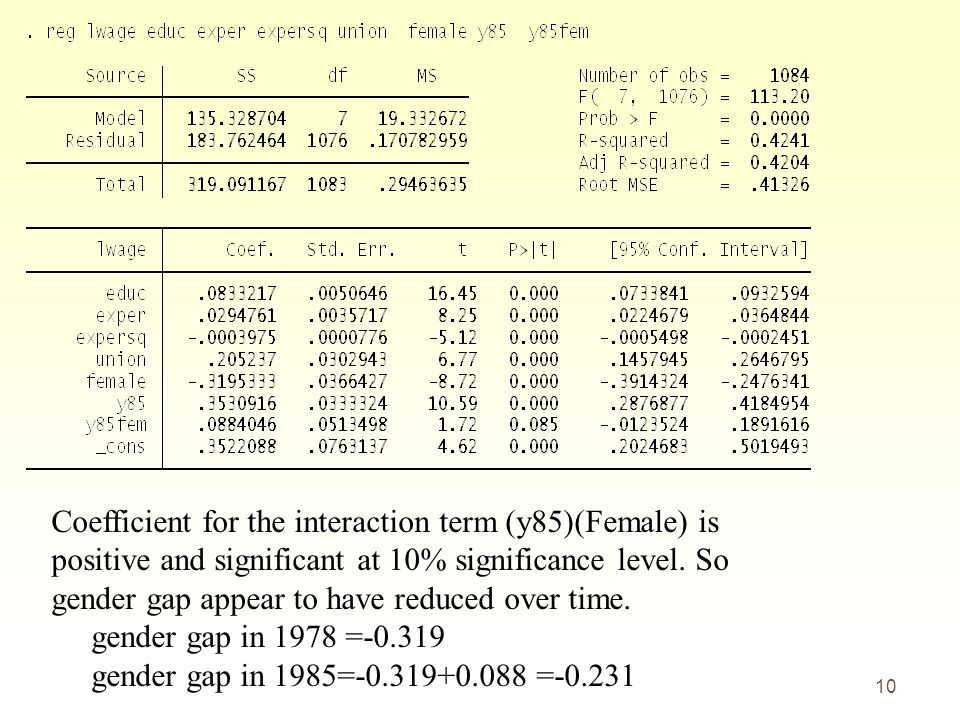 10 Coefficient for the interaction term (y85)(Female) is positive and significant at 10% significance level. So gender gap appear to have reduced over