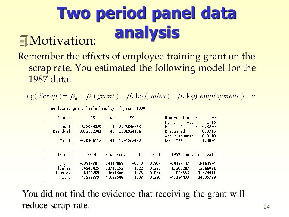 Two period panel data analysis 4Motivation: Remember the effects of employee training grant on the scrap rate. You estimated the following model for t