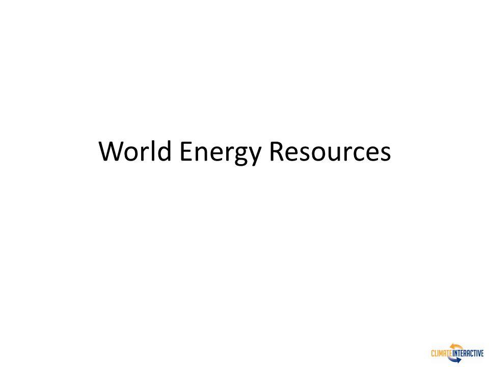 Source: World Resources Institute (2011)