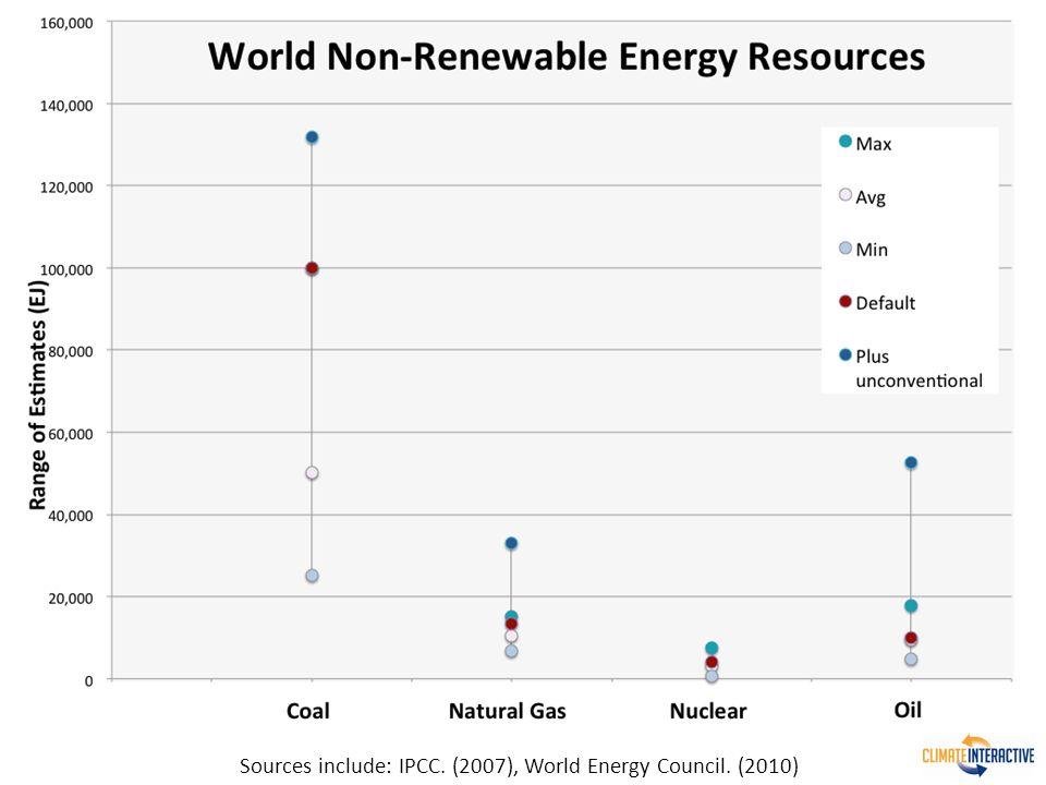 Sources include: IPCC. (2011), Jacobson, M. Z. (2009)