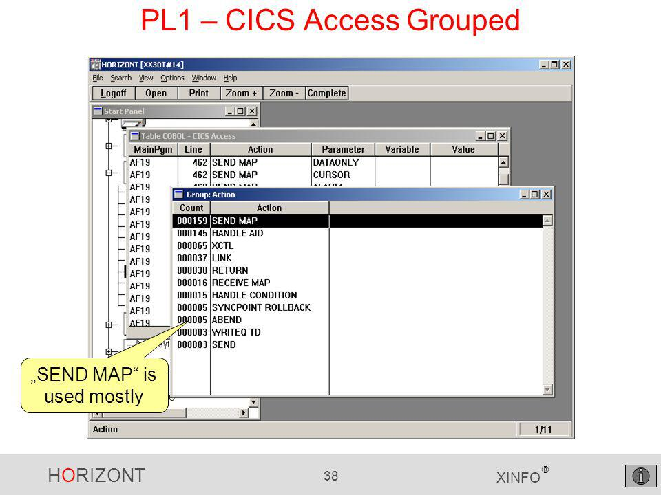 "HORIZONT 38 XINFO ® PL1 – CICS Access Grouped ""SEND MAP is used mostly"