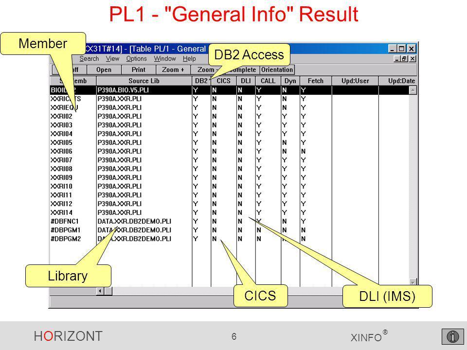 HORIZONT 47 XINFO ® PL1 – Call Diagram Main program Sub programs Zoom …