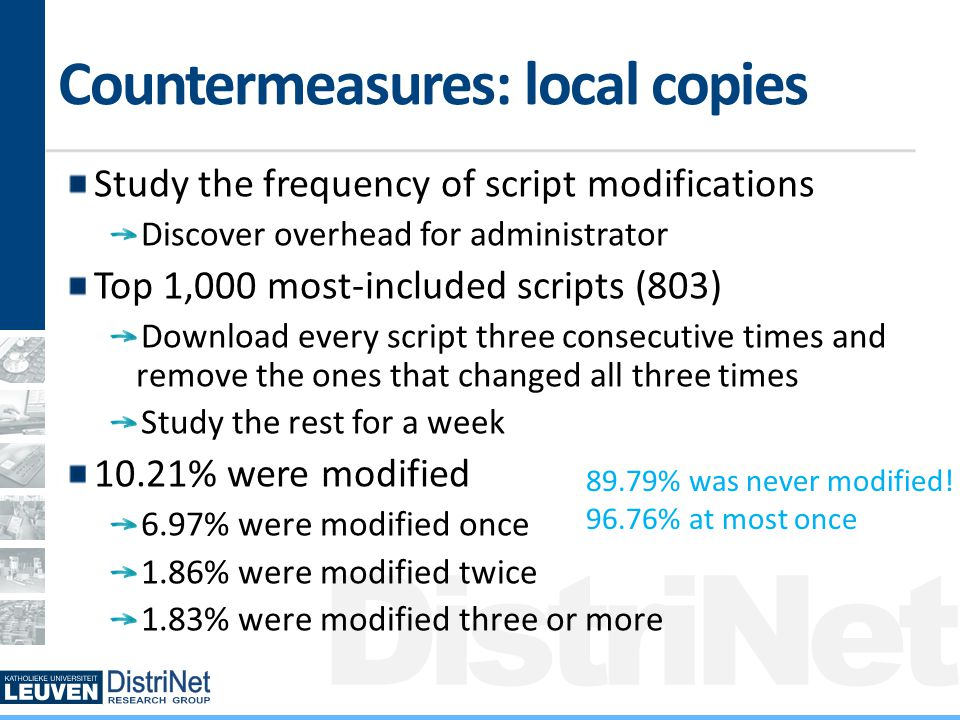 DistriNet Countermeasures: local copies Study the frequency of script modifications Discover overhead for administrator Top 1,000 most-included scripts (803) Download every script three consecutive times and remove the ones that changed all three times Study the rest for a week 10.21% were modified 6.97% were modified once 1.86% were modified twice 1.83% were modified three or more 89.79% was never modified.