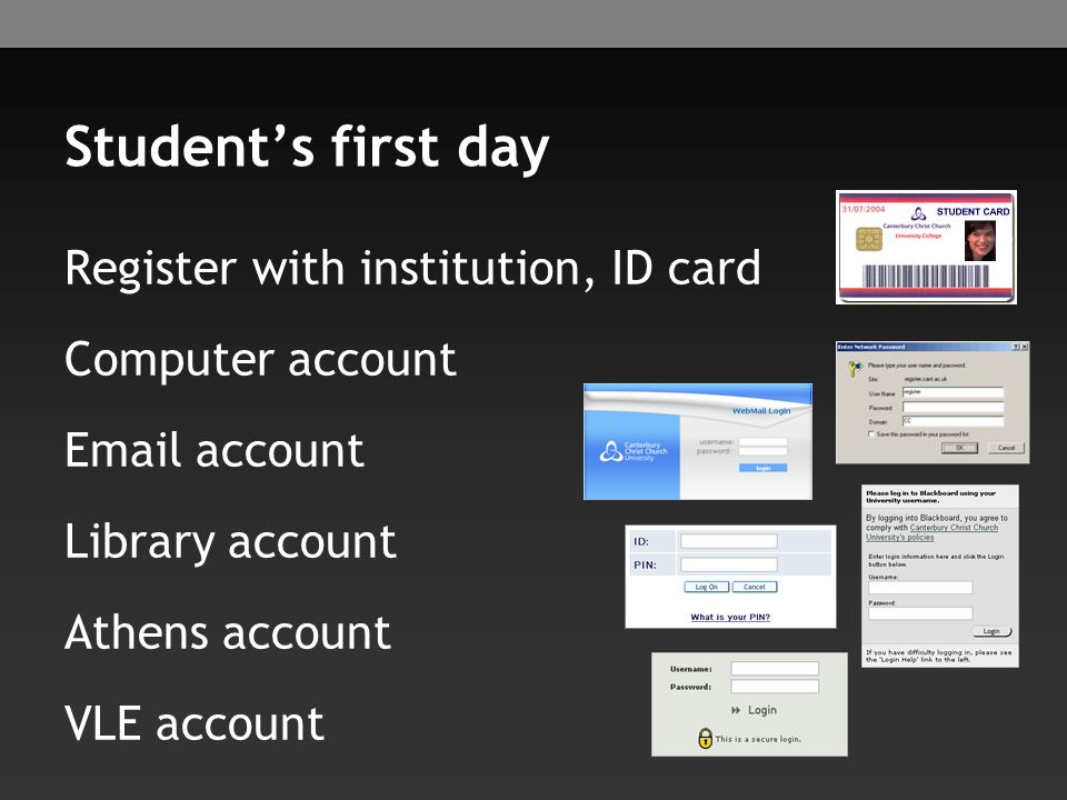 Student's first day Register with institution, ID card Computer account Email account Library account Athens account VLE account