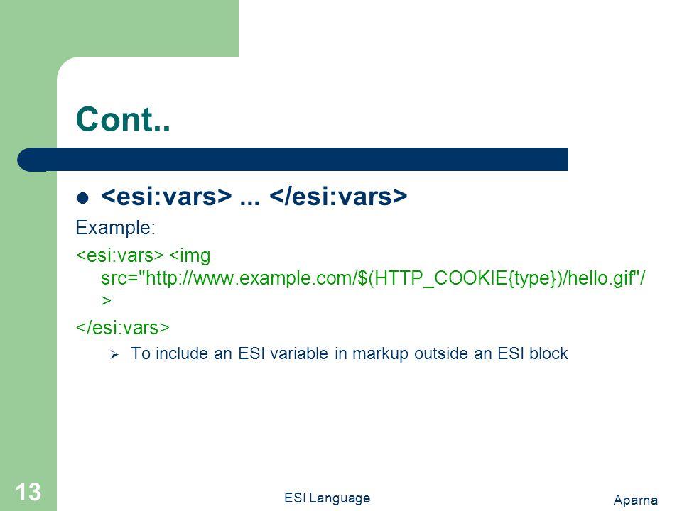 Aparna ESI Language 13 Cont.....