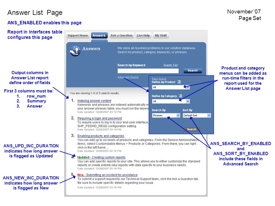 Output columns in Answer List report define order of fields Answer List Page ANS_ENABLED enables this page Product and category menus can be added as run-time filters in the report used for the Answer List page Report in Interfaces table configures this page First 3 columns must be: 1.row_num 2.Summary 3.Answer ANS_SEARCH_BY_ENABLED and ANS_SORT_BY_ENABLED include these fields in Advanced Search ANS_NEW_INC_DURATION indicates how long answer is flagged as New ANS_UPD_INC_DURATION indicates how long answer is flagged as Updated November '07 Page Set