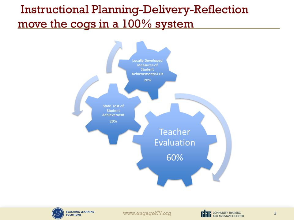 www.engageNY.org Observation Practice: Pre-Observation Elements 1, 2, 4, 6, 9, IRR Individually Review the lesson plan for Ms.