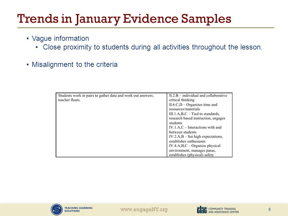 www.engageNY.org Trends in January Evidence Samples Vague information Close proximity to students during all activities throughout the lesson. Misalig