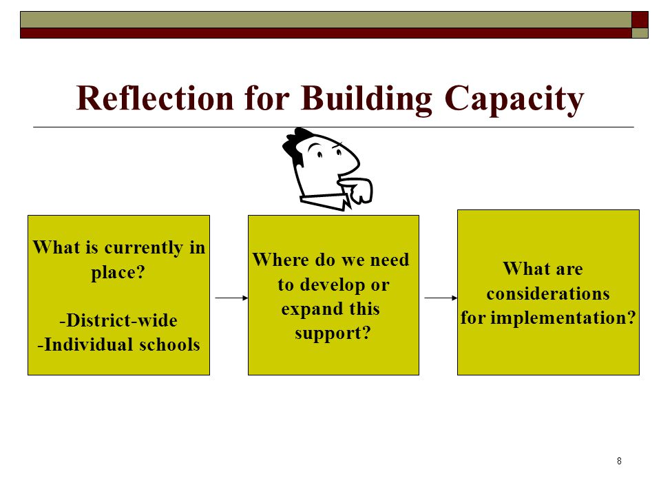 59 Reflection for Capacity Building What is currently in place.