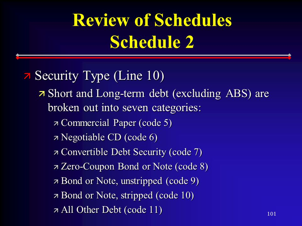101 Review of Schedules Schedule 2 ä Security Type (Line 10) ä Short and Long-term debt (excluding ABS) are broken out into seven categories: ä Commercial Paper (code 5) ä Negotiable CD (code 6) ä Convertible Debt Security (code 7) ä Zero-Coupon Bond or Note (code 8) ä Bond or Note, unstripped (code 9) ä Bond or Note, stripped (code 10) ä All Other Debt (code 11)