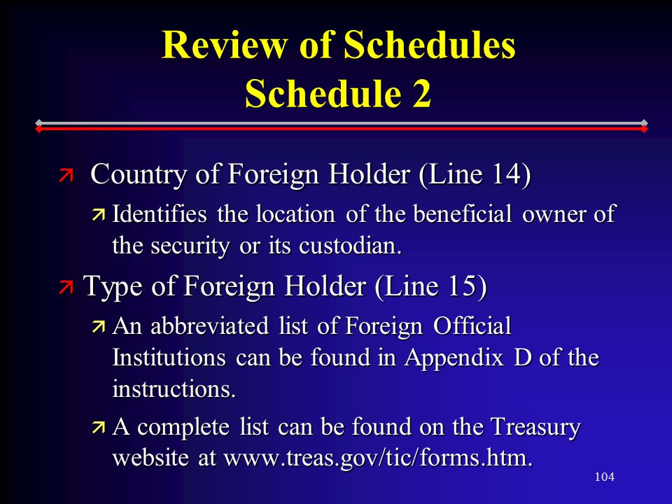 104 Review of Schedules Schedule 2 ä Country of Foreign Holder (Line 14) ä Identifies the location of the beneficial owner of the security or its custodian.