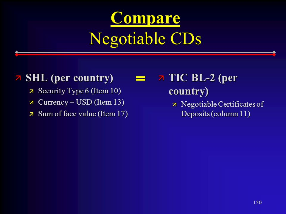 150 Compare Negotiable CDs ä SHL (per country) ä Security Type 6 (Item 10) ä Currency = USD (Item 13) ä Sum of face value (Item 17) ä TIC BL-2 (per country) ä Negotiable Certificates of Deposits (column 11)