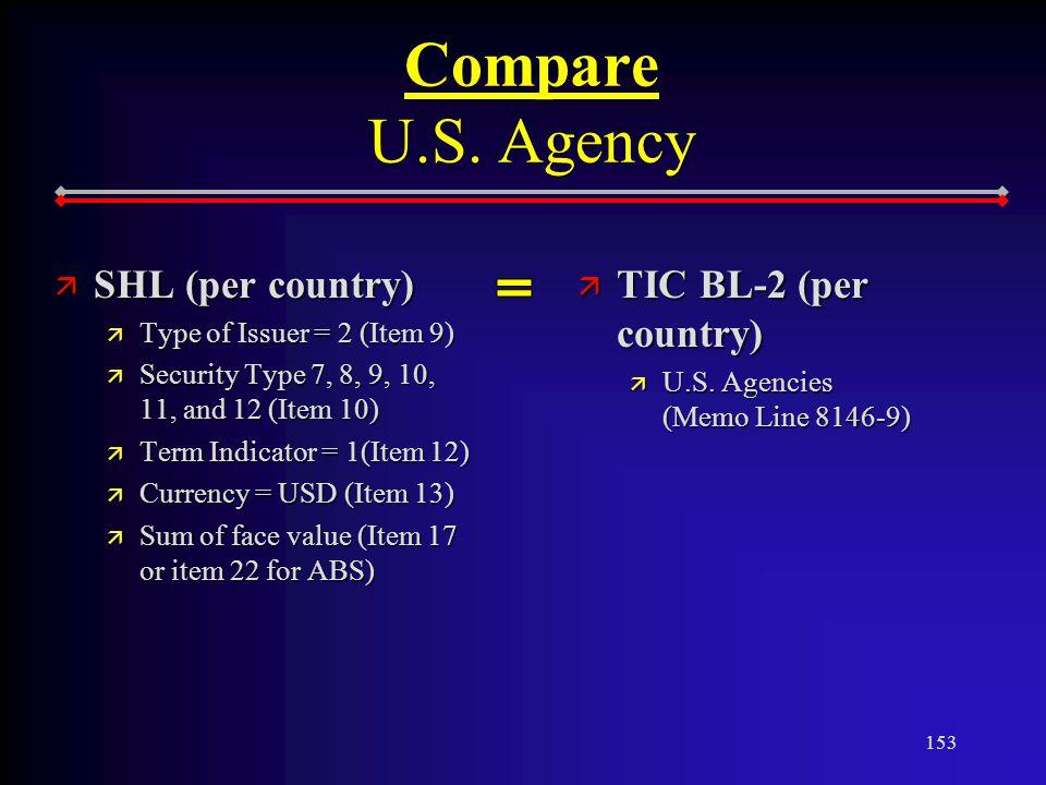 153 Compare U.S.