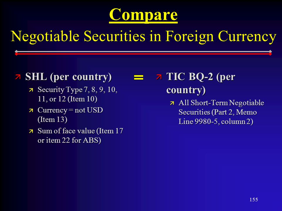 155 Compare Negotiable Securities in Foreign Currency ä SHL (per country) ä Security Type 7, 8, 9, 10, 11, or 12 (Item 10) ä Currency = not USD (Item 13) ä Sum of face value (Item 17 or item 22 for ABS) ä TIC BQ-2 (per country) ä All Short-Term Negotiable Securities (Part 2, Memo Line , column 2)