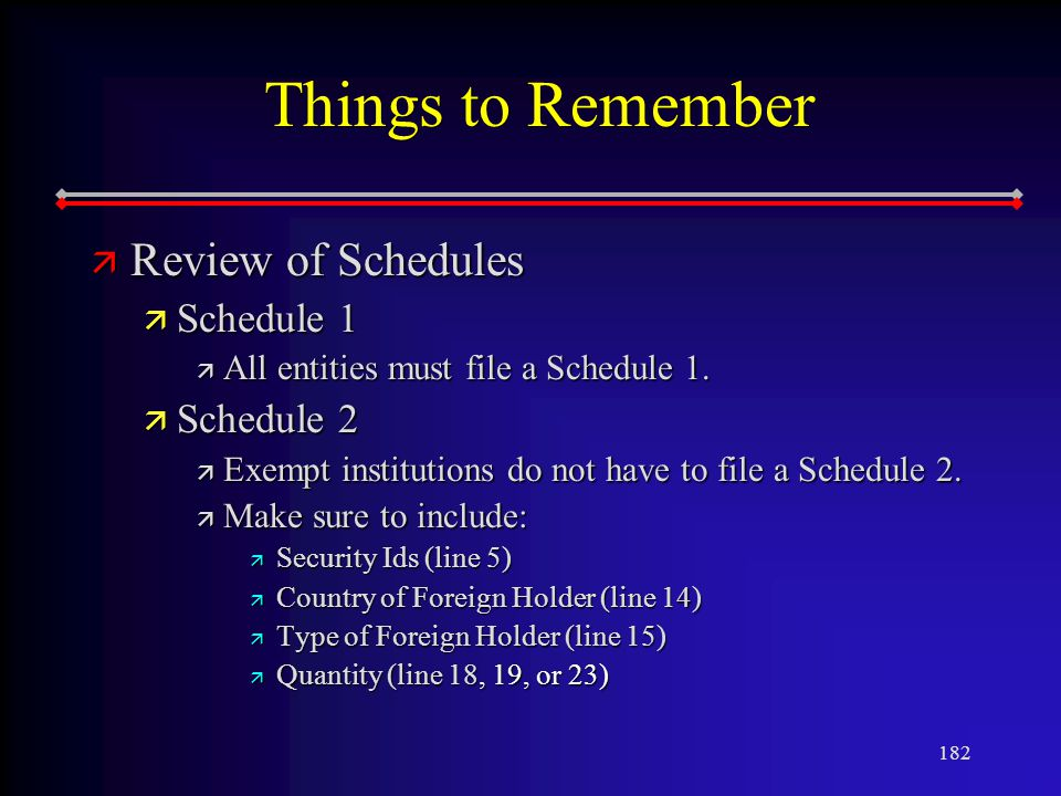 182 Things to Remember ä Review of Schedules ä Schedule 1 ä All entities must file a Schedule 1.
