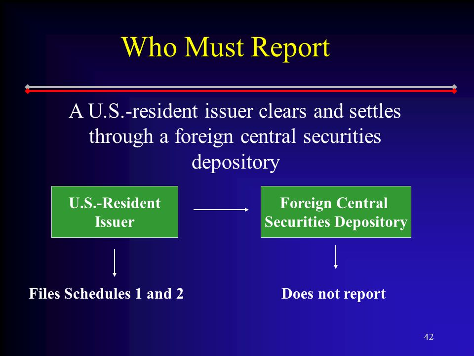 42 Who Must Report A U.S.-resident issuer clears and settles through a foreign central securities depository U.S.-Resident Issuer Foreign Central Securities Depository Files Schedules 1 and 2Does not report