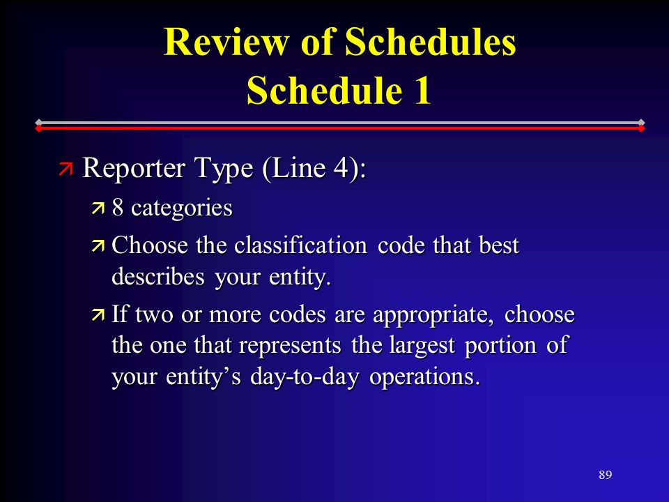 89 Review of Schedules Schedule 1 ä Reporter Type (Line 4): ä 8 categories ä Choose the classification code that best describes your entity.
