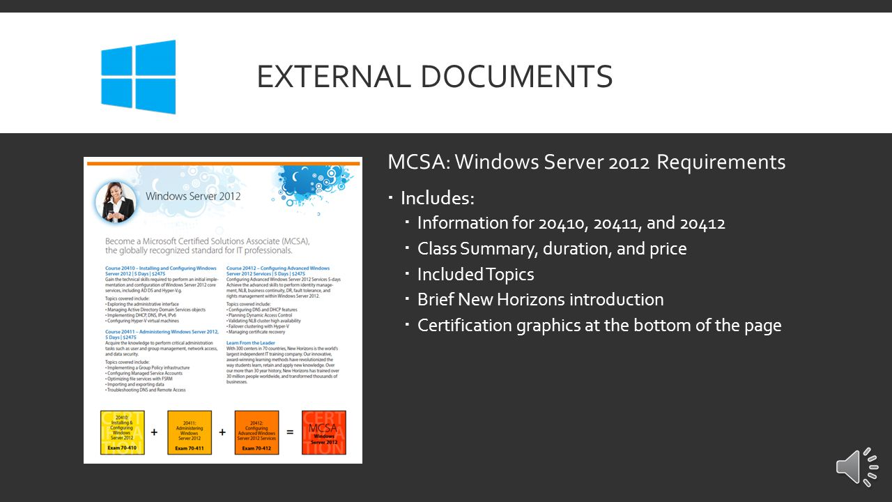 EXTERNAL DOCUMENTS Server 2012 Class Date Sheet  Includes:  Information for 20410, 20411, 20412, 20413, 20414  Class Summary  Class Duration  Class Price  Upcoming Class Dates
