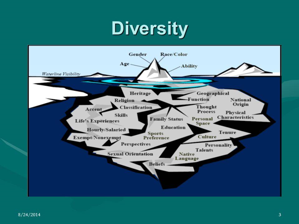 8/24/20143 Diversity