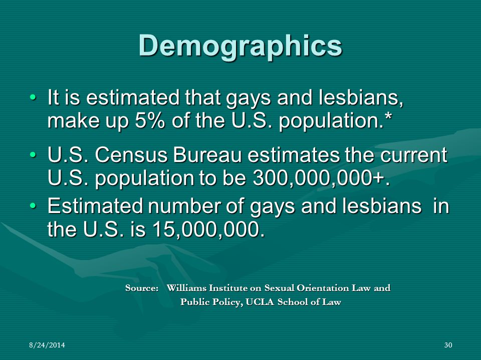 8/24/201430 Demographics It is estimated that gays and lesbians, make up 5% of the U.S. population.*It is estimated that gays and lesbians, make up 5%