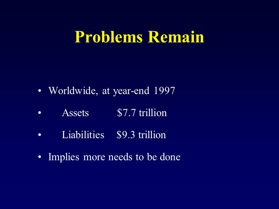 Problems Remain Worldwide, at year-end 1997 Assets $7.7 trillion Liabilities $9.3 trillion Implies more needs to be done