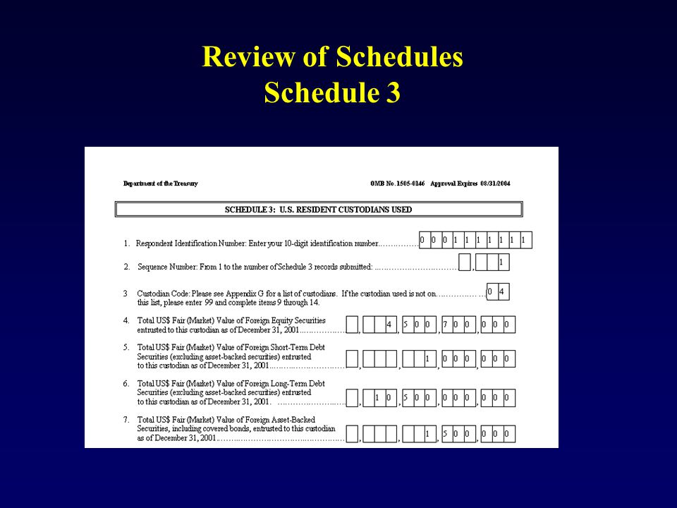 Review of Schedules Schedule 3