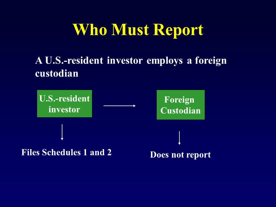 Who Must Report A U.S.-resident investor employs a foreign custodian U.S.-resident investor Foreign Custodian Files Schedules 1 and 2 Does not report