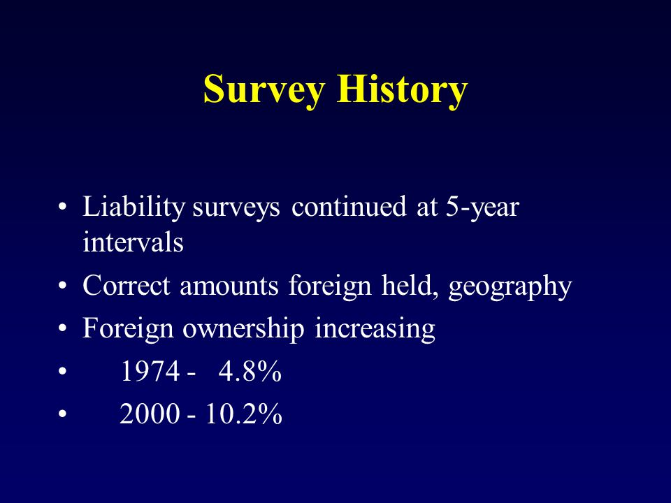Foreign Securities Securities issued by foreign entities, including: –international and regional organizations –foreign-resident organizations –foreign subsidiaries of U.S.