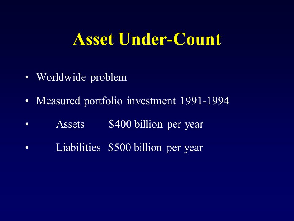 Asset Under-Count Worldwide problem Measured portfolio investment Assets $400 billion per year Liabilities $500 billion per year