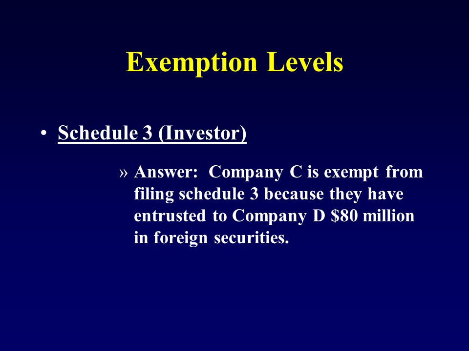 Exemption Levels Schedule 3 (Investor) »Answer: Company C is exempt from filing schedule 3 because they have entrusted to Company D $80 million in foreign securities.