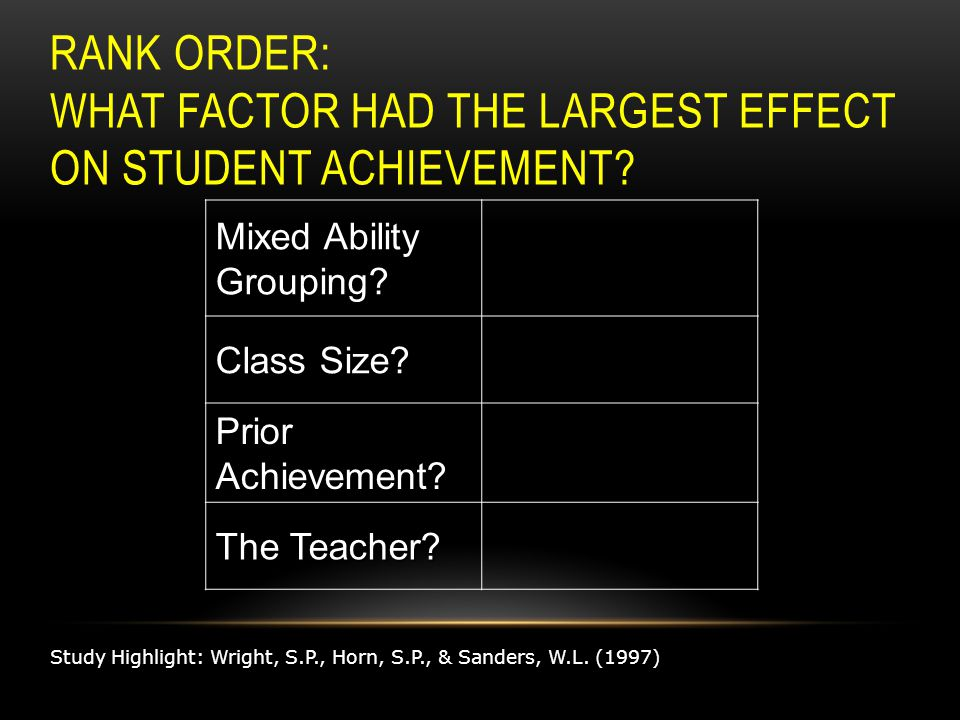 RANK ORDER: WHAT FACTOR HAD THE LARGEST EFFECT ON STUDENT ACHIEVEMENT.