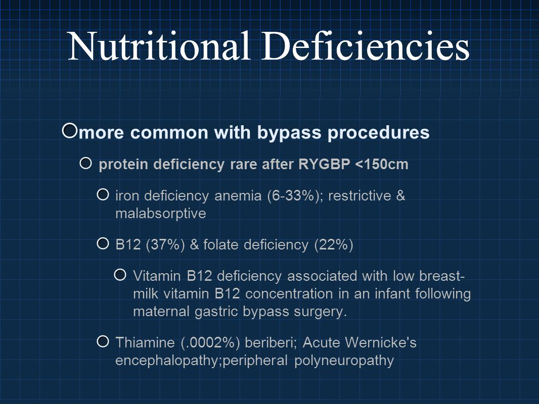 Nutritional Deficiencies more common with bypass procedures protein deficiency rare after RYGBP <150cm iron deficiency anemia (6-33%); restrictive & malabsorptive B12 (37%) & folate deficiency (22%) Vitamin B12 deficiency associated with low breast- milk vitamin B12 concentration in an infant following maternal gastric bypass surgery.