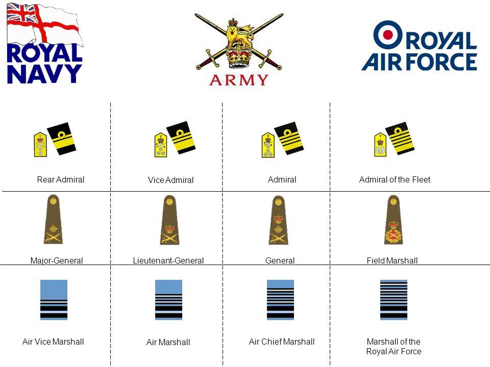 Lieutenant-General Air Marshall Vice Admiral Admiral Air Chief Marshall General Admiral of the Fleet Major-General Air Vice Marshall Rear Admiral Field Marshall Marshall of the Royal Air Force