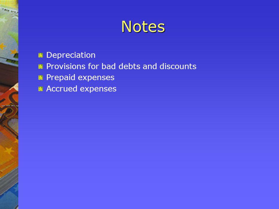 Notes Depreciation Provisions for bad debts and discounts Prepaid expenses Accrued expenses