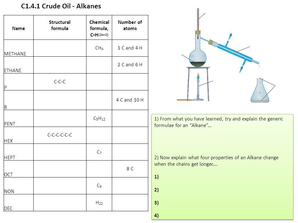 C1.4.1 Crude Oil - Alkanes StructuralChemicalNumber of Nameformulaformula, C n H (2n+2) atoms METHANE CH 4 1 C and 4 H ETHANE 2 C and 6 H P C-C-C B 4