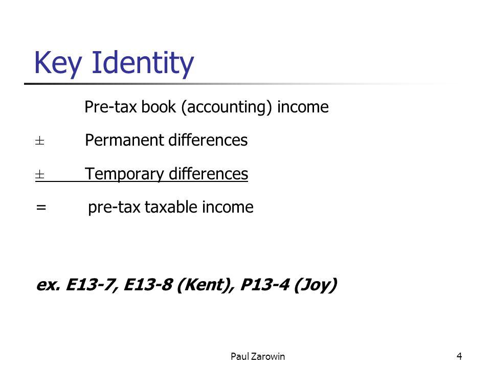 Paul Zarowin25 Incentives for Carryback vs.