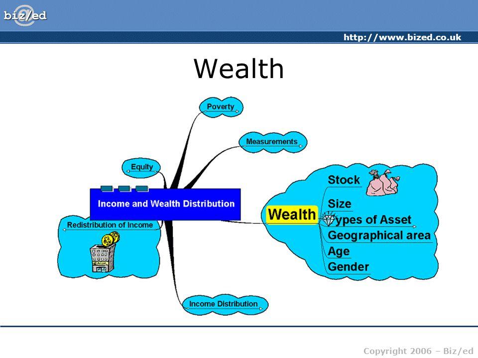 http://www.bized.co.uk Copyright 2006 – Biz/ed Wealth