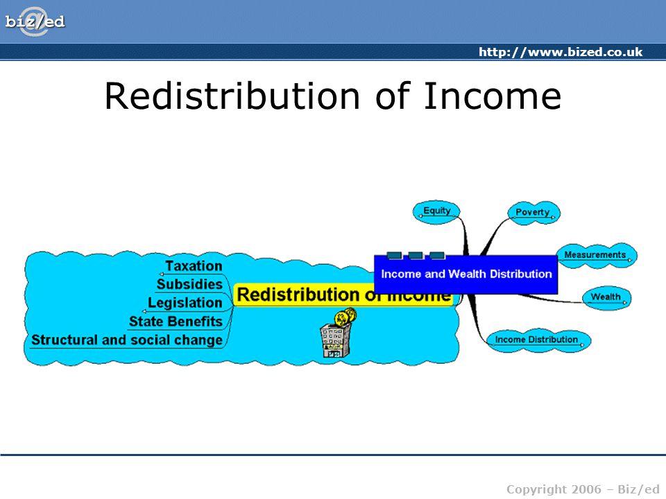 http://www.bized.co.uk Copyright 2006 – Biz/ed Redistribution of Income