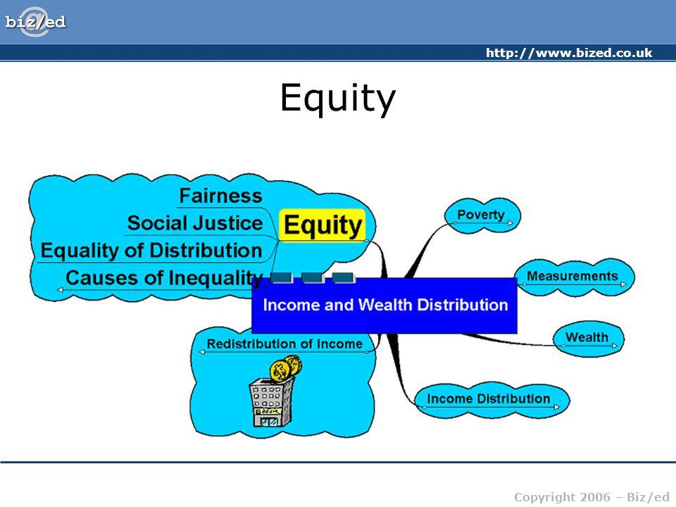 http://www.bized.co.uk Copyright 2006 – Biz/ed Equity