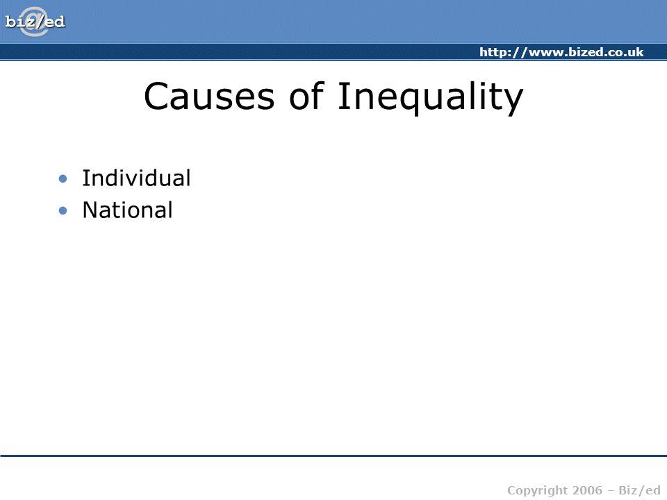 http://www.bized.co.uk Copyright 2006 – Biz/ed Causes of Inequality Individual National
