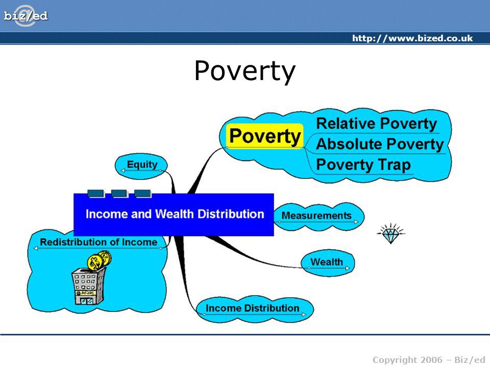 http://www.bized.co.uk Copyright 2006 – Biz/ed Poverty
