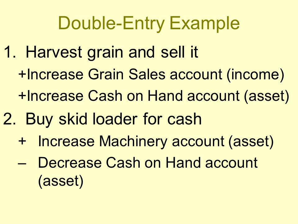 Double-Entry Example 1.Harvest grain and sell it +Increase Grain Sales account (income) +Increase Cash on Hand account (asset) 2.Buy skid loader for cash +Increase Machinery account (asset) –Decrease Cash on Hand account (asset)