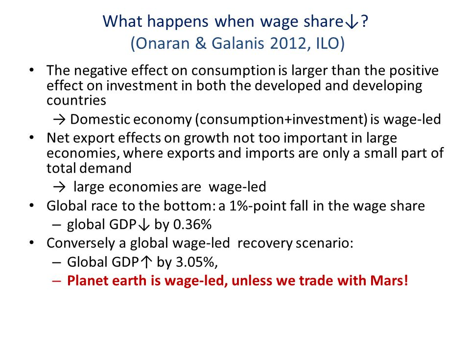 What happens when wage share↓? (Onaran & Galanis 2012, ILO) The negative effect on consumption is larger than the positive effect on investment in bot